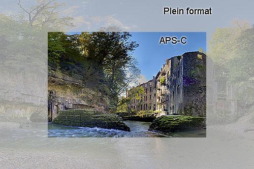Comparaison APS-C vs Plein Format